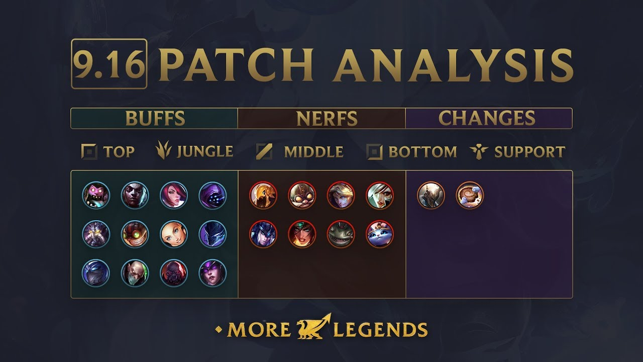League Of Legends 9.16 patch analysis